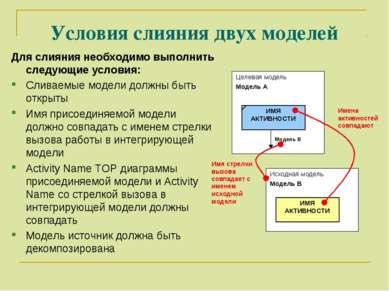 Условия слияния двух моделей Для слияния необходимо выполнить следующие услов...