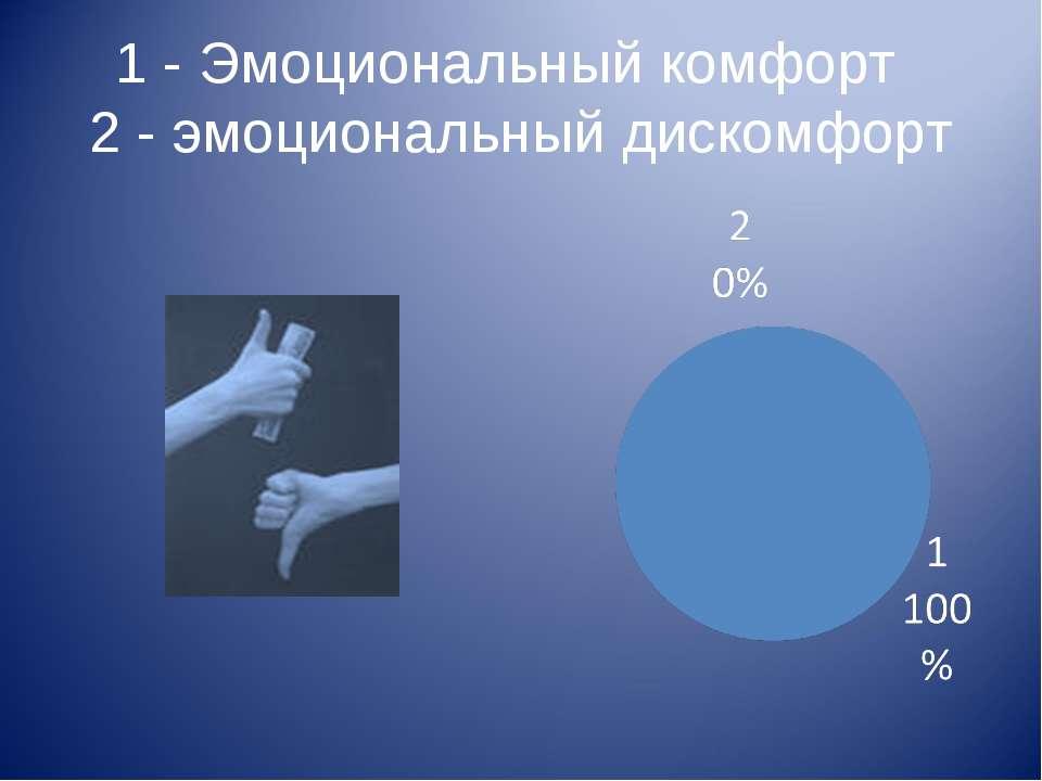 1 - Эмоциональный комфорт 2 - эмоциональный дискомфорт
