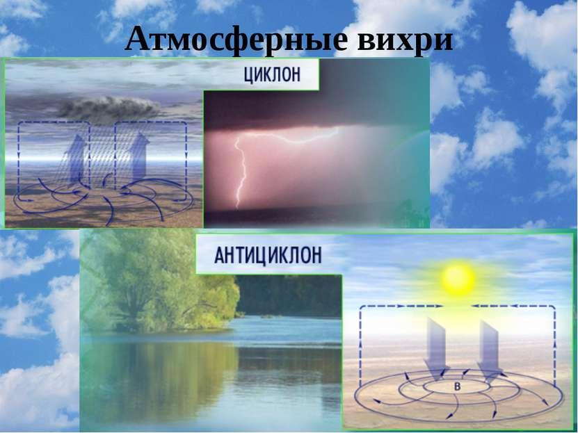 Атмосферные вихри