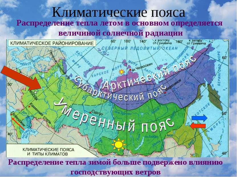Климатические пояса Распределение тепла летом в основном определяется величин...