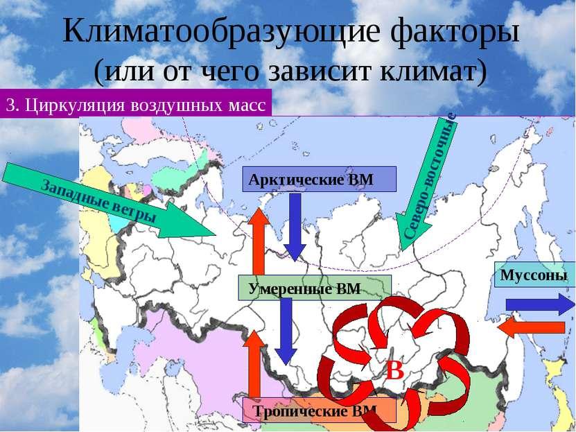 Климатообразующие факторы (или от чего зависит климат) 3. Циркуляция воздушны...
