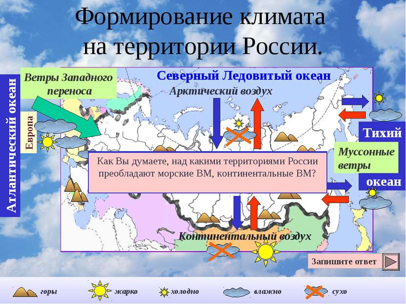 Формирование климата на территории России. Ветры Западного переноса Северный ...