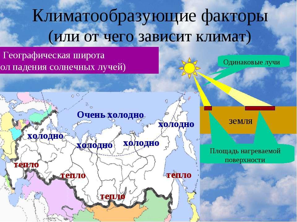 Почему в россии чётко выражена сезонность климата
