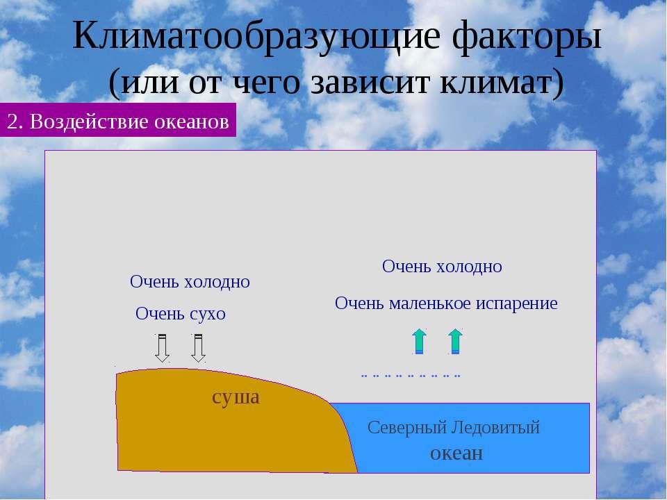 Климатообразующие факторы (или от чего зависит климат) 2. Воздействие океанов...