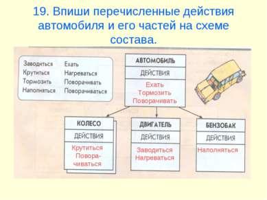 19. Впиши перечисленные действия автомобиля и его частей на схеме состава. Ех...