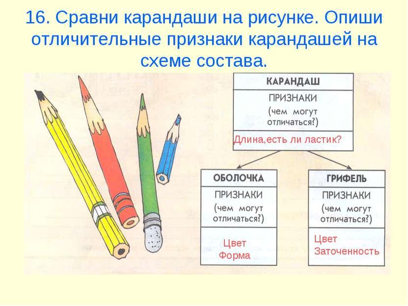 16. Сравни карандаши на рисунке. Опиши отличительные признаки карандашей на с...
