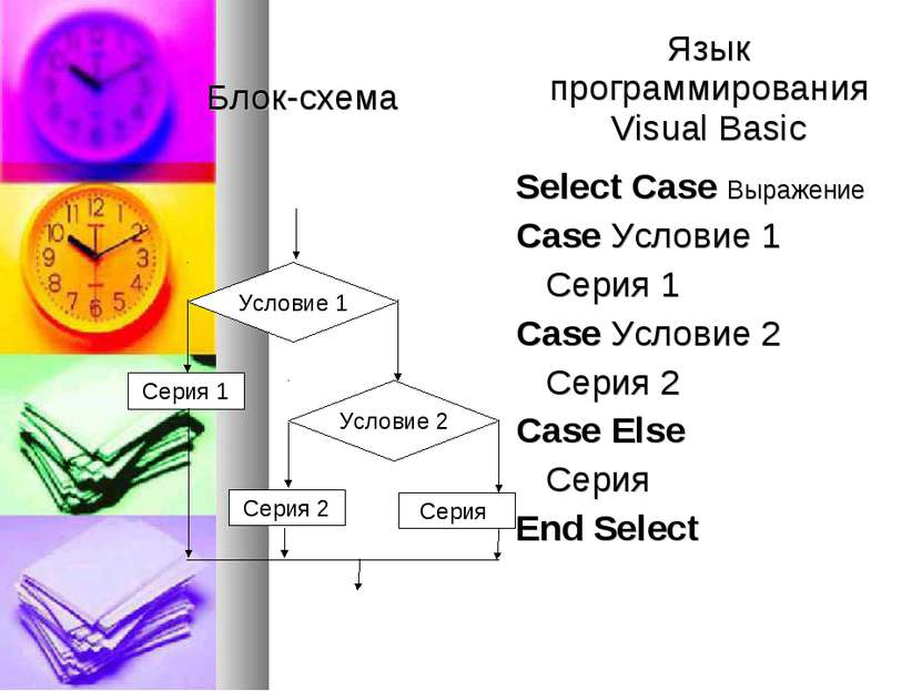 Блок-схема Язык программирования Visual Basic Select Case Выражение Case Усло...