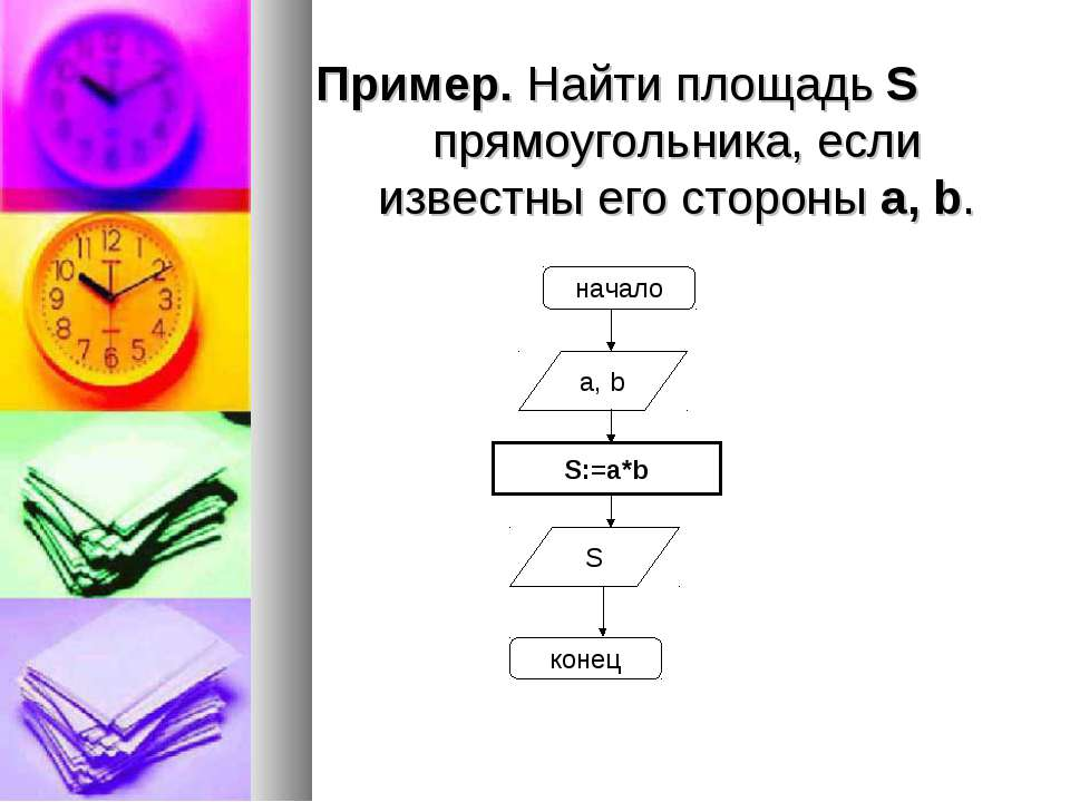 Пример. Найти площадь S прямоугольника, если известны его стороны a, b. начал...