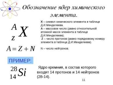 Обозначение ядер химического элемента. Х – символ химического элемента в табл...