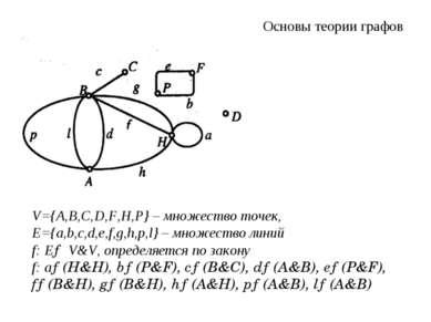 V={A,В,С,D,F,Н,P} – множество точек, E={a,b,с,d,e,f,g,h,p,l} – множество лини...