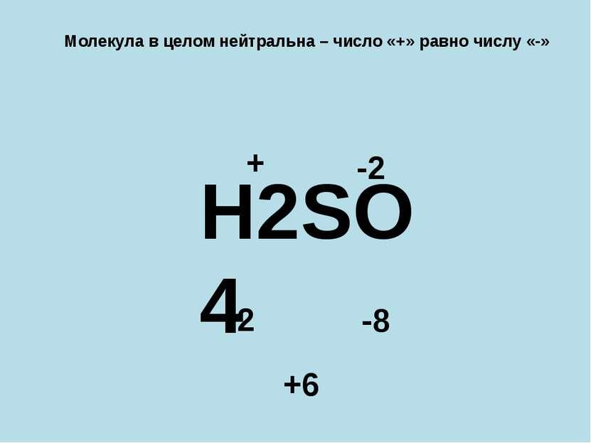 Молекула в целом нейтральна – число «+» равно числу «-» H2SO4 -2 + -8 +2 +6