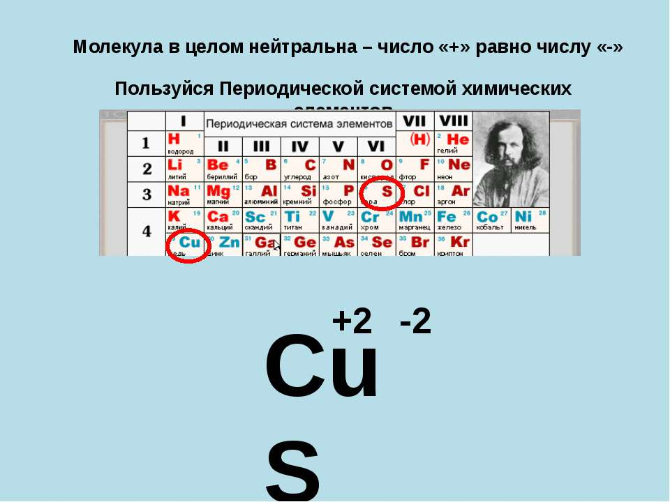 Молекула в целом нейтральна – число «+» равно числу «-» Пользуйся Периодическ...
