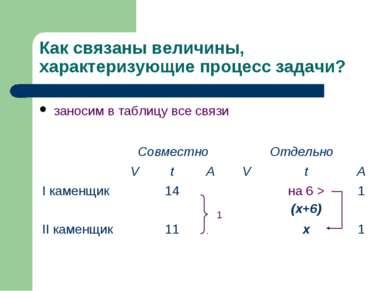 Как связаны величины, характеризующие процесс задачи? заносим в таблицу все с...