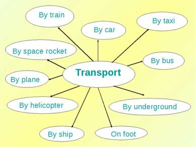 Transport By bus By underground On foot By ship By helicopter By train By tax...