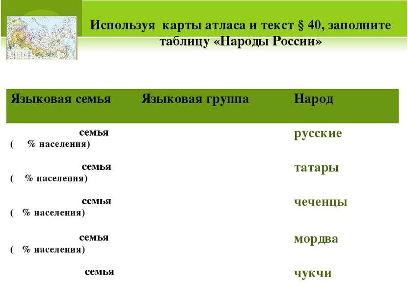 Используя карты атласа и текст § 40, заполните таблицу «Народы России» Языков...