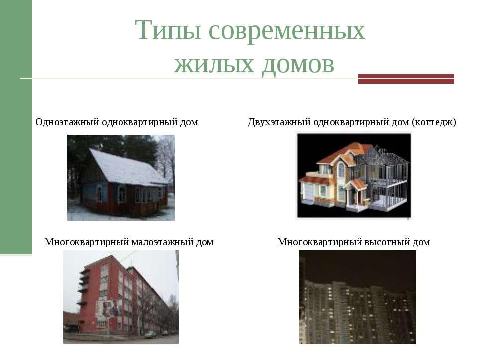 Типы современных жилых домов Одноэтажный одноквартирный дом Двухэтажный однок...