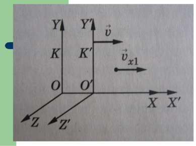 Классический способ сложения скоростей противоречит утверждению о постоянстве...