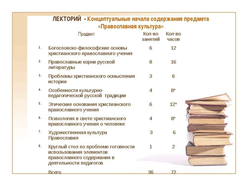ЛЕКТОРИЙ - Концептуальные начала содержания предмета «Православная культура» ...