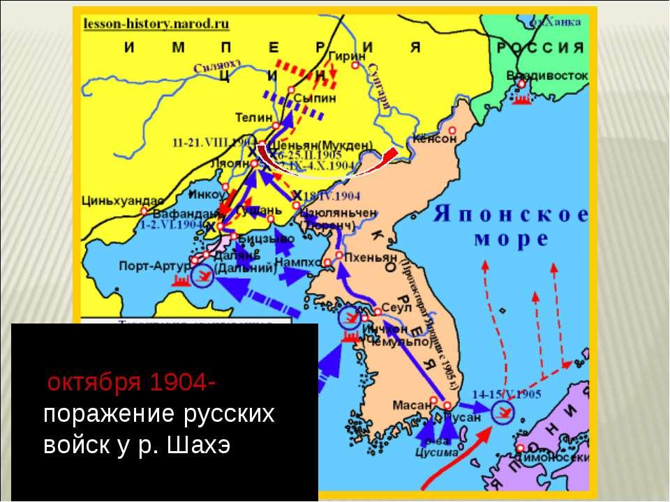 октября 1904- поражение русских войск у р. Шахэ