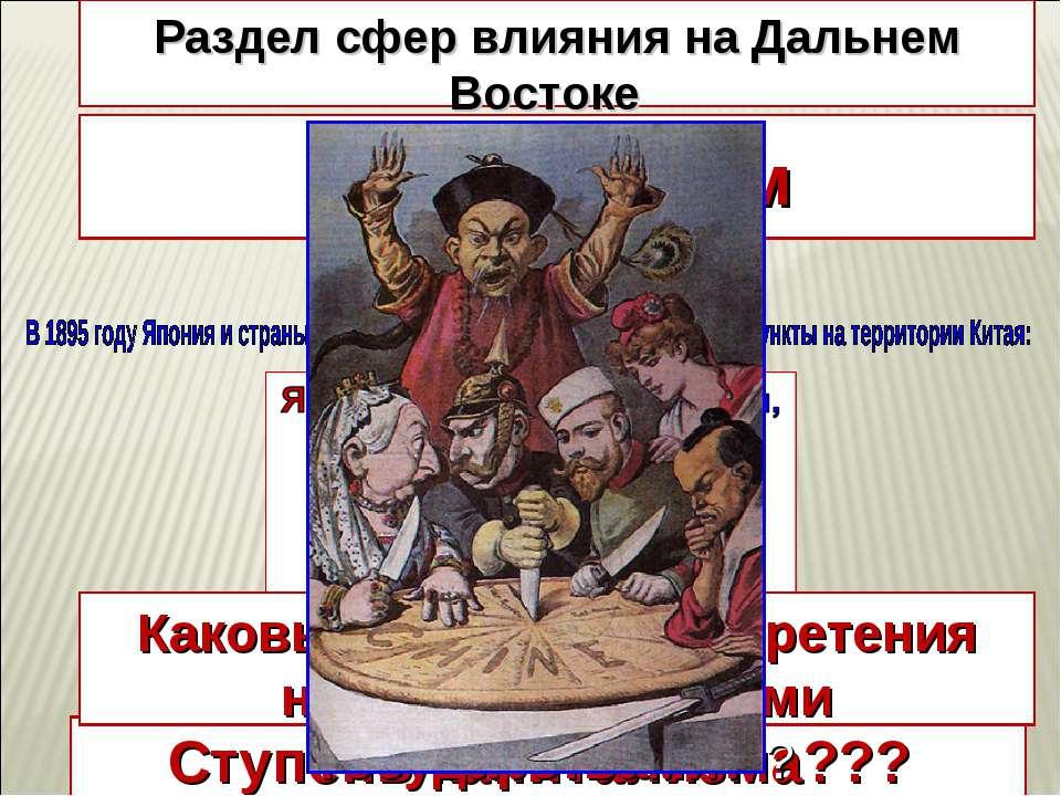 Империализм Ступень капитализма??? Раздел сфер влияния на Дальнем Востоке Как...