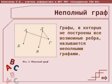 Неполный граф Графы, в которых не построены все возможные ребра, называются н...