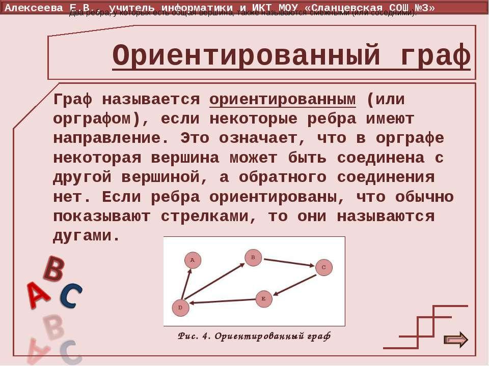 Ориентированный граф Два ребра, у которых есть общая вершина, также называютс...