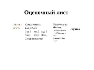 Оценочный лист Актив - ность Самостоятель- ная работа Зад 1 зад.2 зад. 3 1бал...
