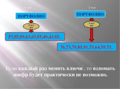 2 этап 1 этап ПОРТФОЛИО ПОРТФОЛИО Ключ №5 Ключ №7 57,55,59,63,67,55,49,43,55,...