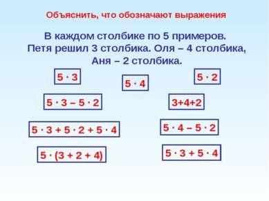В каждом столбике по 5 примеров. Петя решил 3 столбика. Оля – 4 столбика, Аня...