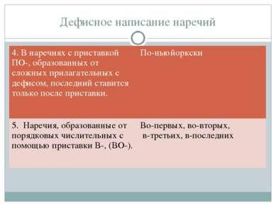Дефисное написание наречий 4. В наречиях с приставкой ПО-, образованных от сл...