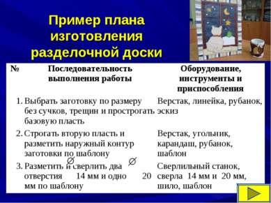 Пример плана изготовления разделочной доски № Последовательность выполнения р...