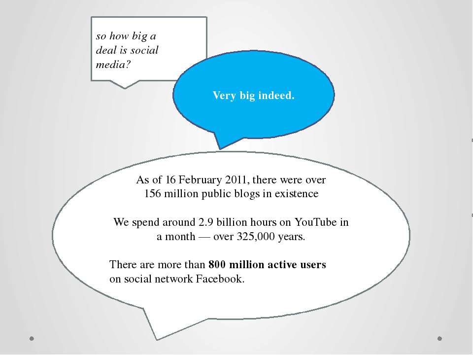 so how big a deal is social media? Very big indeed. As of 16 February 2011, t...
