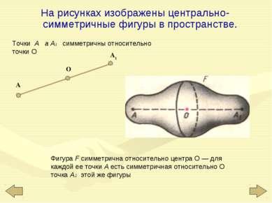 На рисунках изображены центрально-симметричные фигуры в пространстве. A O A 1...
