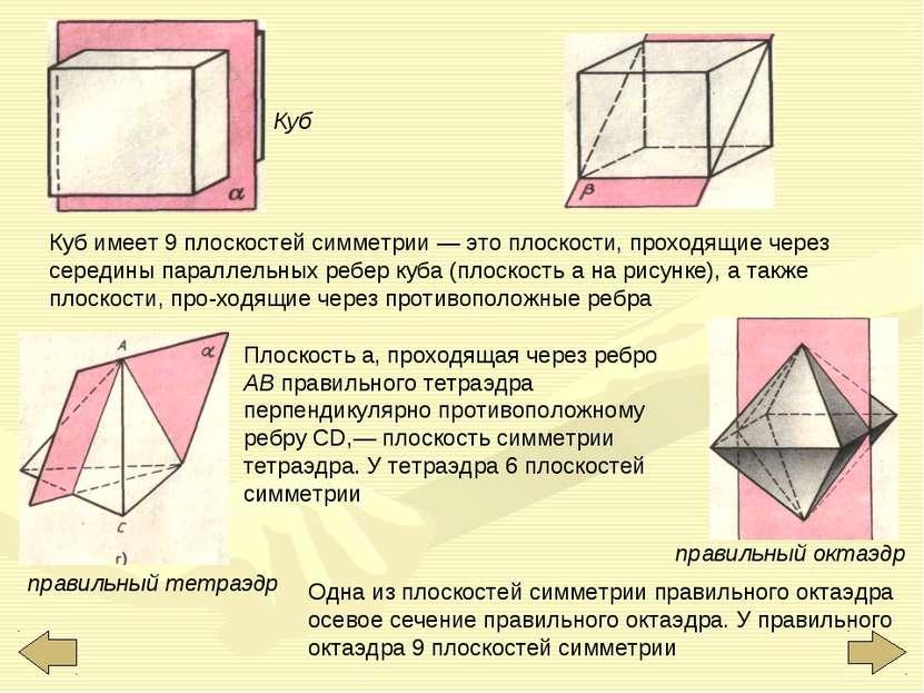 Куб имеет 9 плоскостей симметрии — это плоскости, проходящие через середины п...