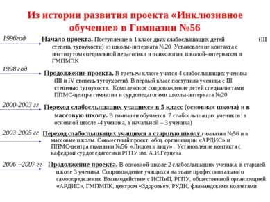 Из истории развития проекта «Инклюзивное обучение» в Гимназии №56 1996год Нач...