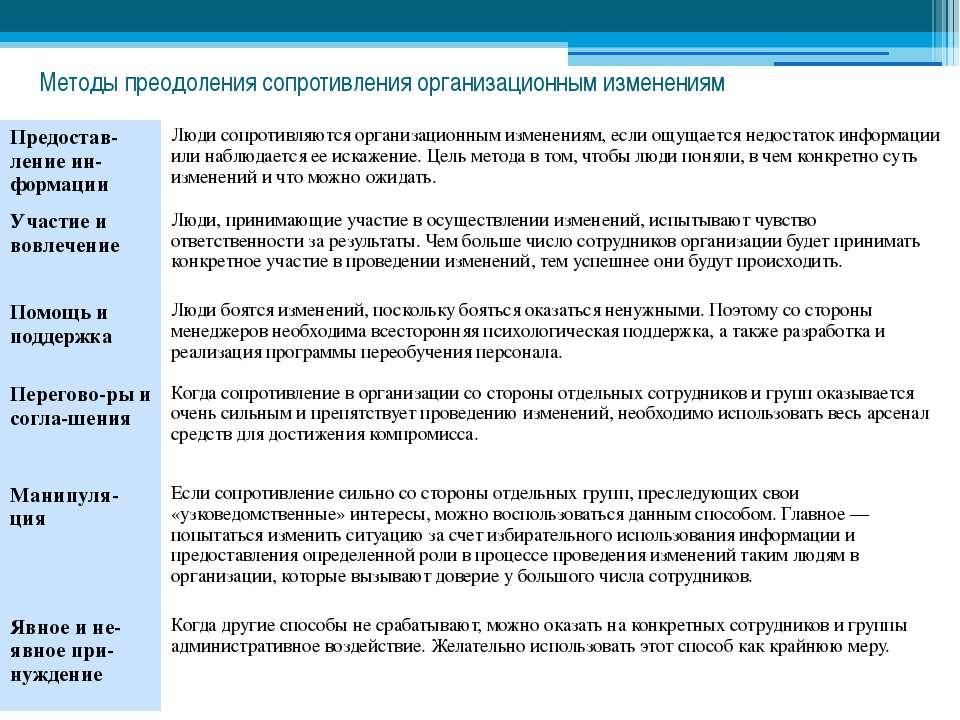 Методы преодоления сопротивления организационным изменениям Предостав-лениеин...
