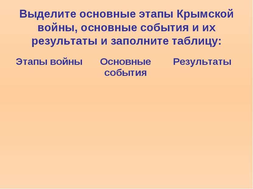 Выделите основные этапы Крымской войны, основные события и их результаты и за...