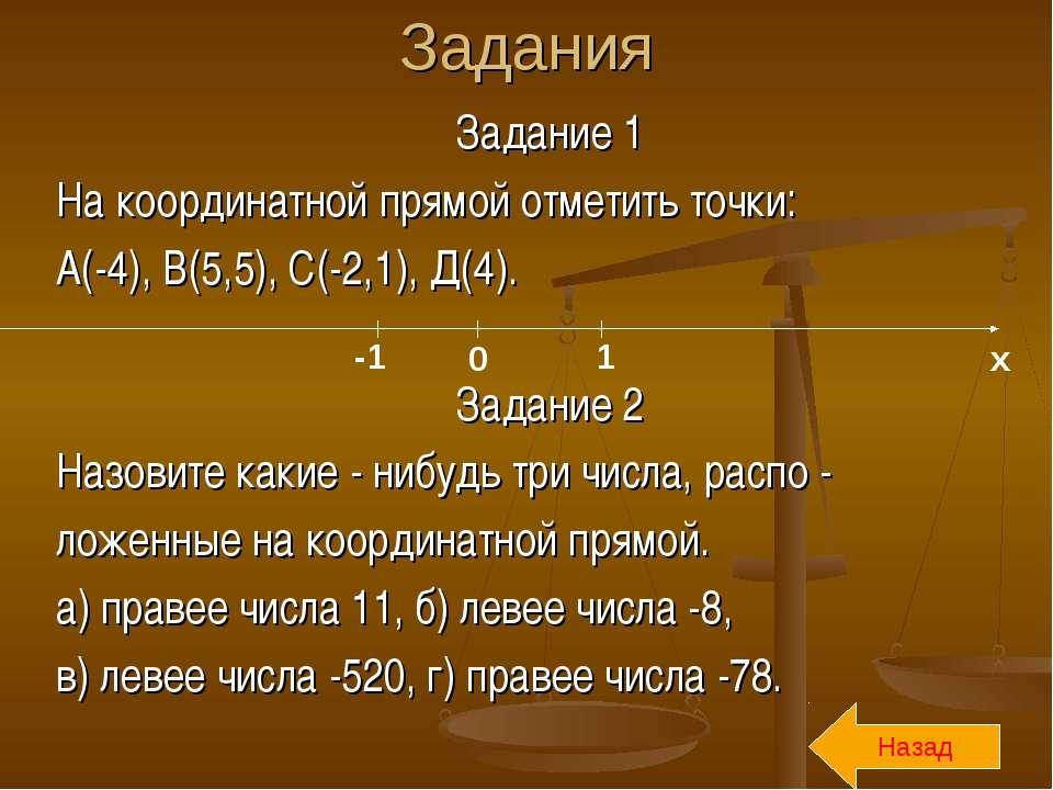 Задания Задание 1 На координатной прямой отметить точки: А(-4), В(5,5), С(-2,...