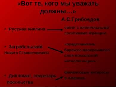 «Вот те, кого мы уважать должны…» А.С.Грибоедов Русская княгиня Загребельский...