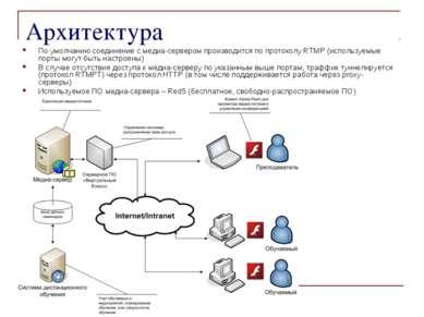 Архитектура По умолчанию соединение с медиа-сервером производится по протокол...