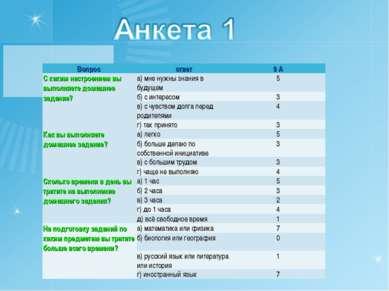 Вопрос ответ 9 А С каким настроением вы выполняете домашнее задание? а) мне н...