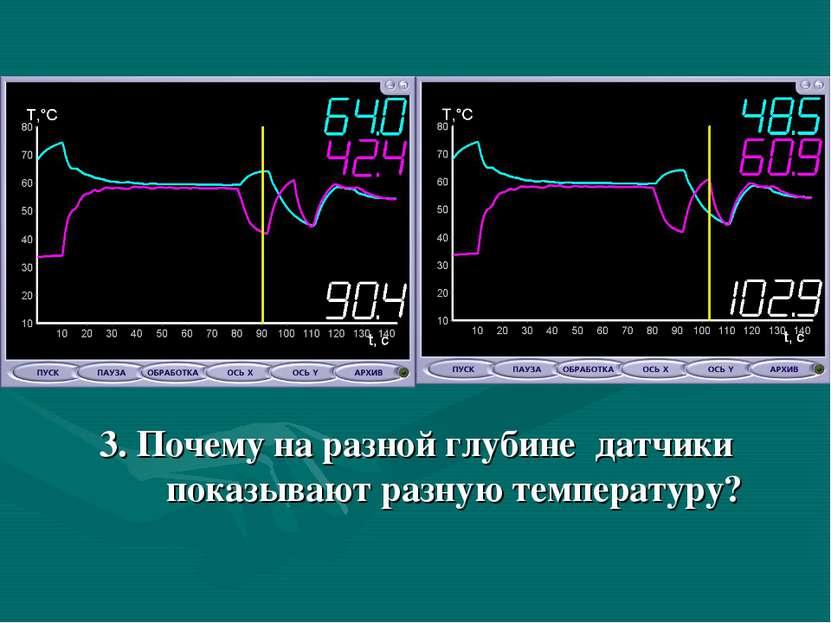 3. Почему на разной глубине датчики показывают разную температуру?
