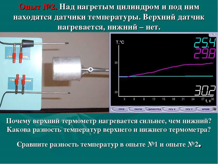 Опыт №2. Над нагретым цилиндром и под ним находятся датчики температуры. Верх...