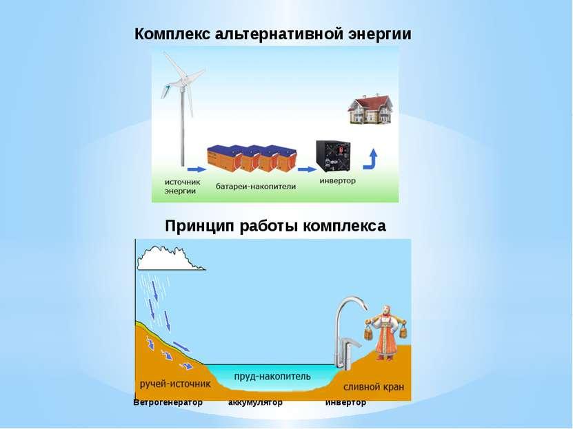 Комплекс альтернативной энергии Принцип работы комплекса Ветрогенератор аккум...
