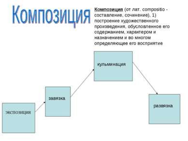 Композиция (от лат. compositio - составление, сочинение), 1) построение худож...