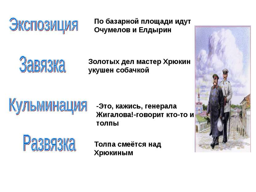 По базарной площади идут Очумелов и Елдырин Золотых дел мастер Хрюкин укушен ...