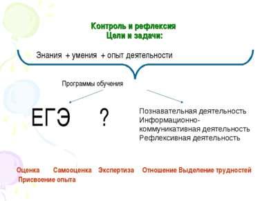 Контроль и рефлексия Цели и задачи: Знания + умения + опыт деятельности Прогр...