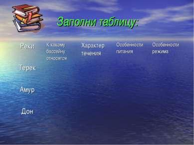 Заполни таблицу: Реки К какому бассейну относятся Характер течения Особенност...