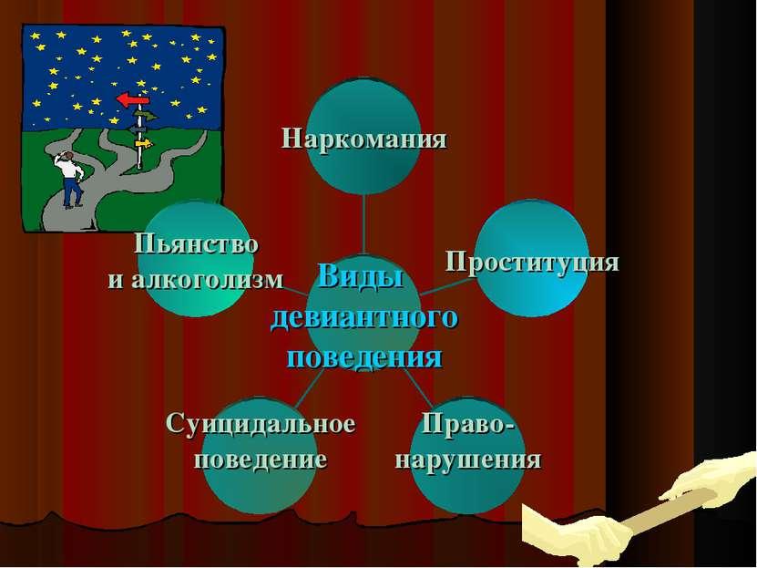 vid-deviantnogo-povedeniya-kak-prostitutsiya