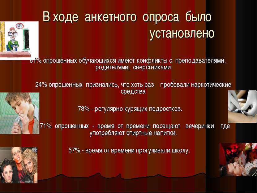 В ходе анкетного опроса было установлено 81% опрошенных обучающихся имеют кон...